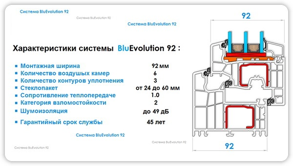 Характеристики SALAMANDER bluEvolution 92